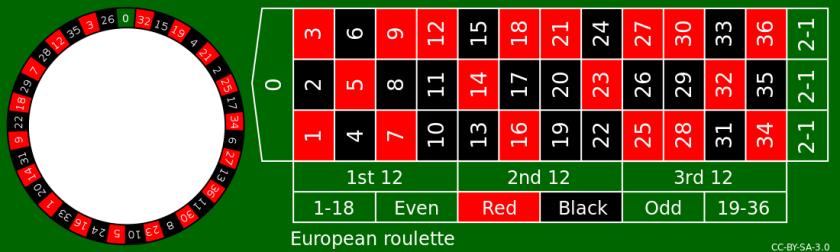 European_roulette.svg